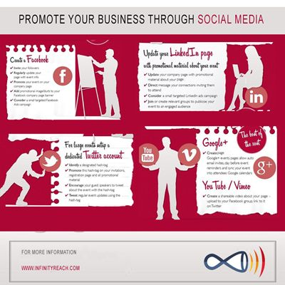Promote Your Business Using Social Media Consult Infinity Reach: www.InfinityReach.com
