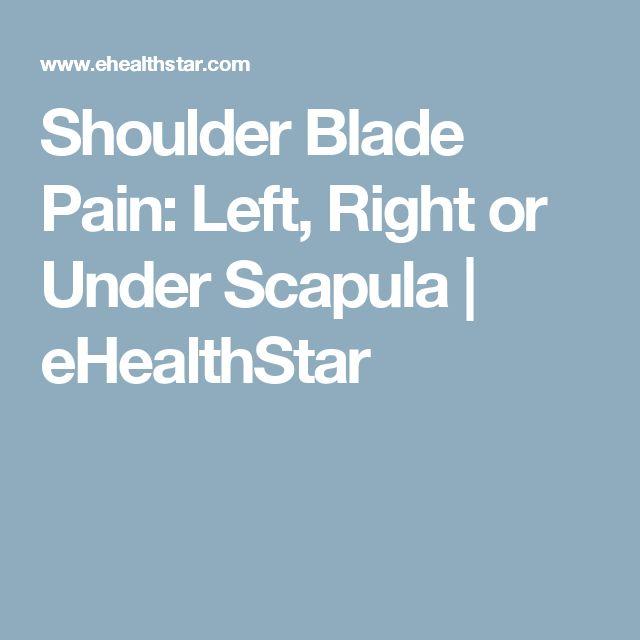 Shoulder Blade Pain: Left, Right or Under Scapula | eHealthStar