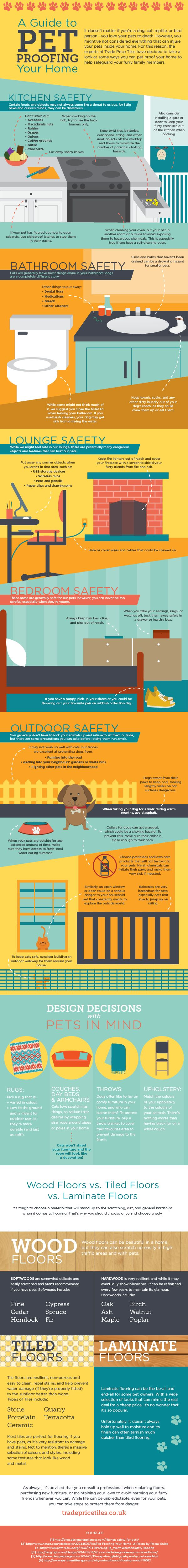 Ready to adopt a furry friend? This infographic has great tips for pet-proofing your home before your new dog or cat joins the family!