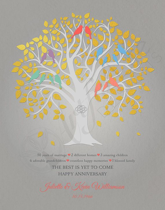 50th Anniversary Gift For Parents Family Tree Parents Anniversary Anniversary Stats Golden Anniversary Parent Thank You Love Birds Anniversary Gifts For Parents 50th Anniversary Gifts Golden Anniversary Gifts