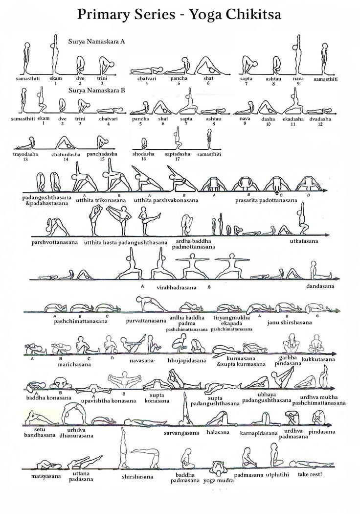 series de power vinyasa yoga poses - Buscar con Google ...
