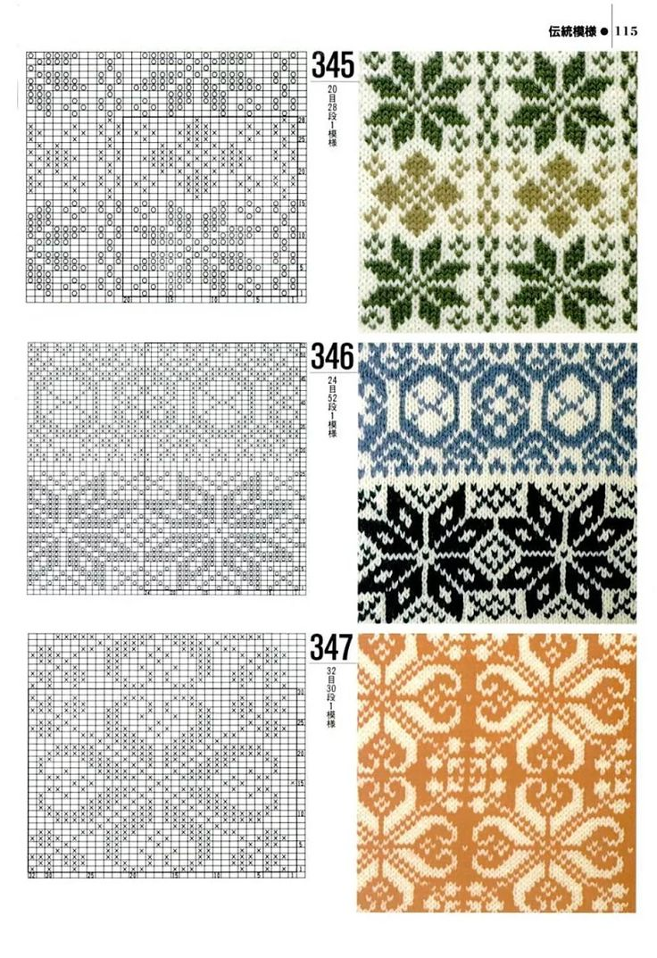 Charted colorwork patterns