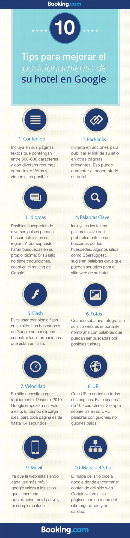 #Infografia Posicionamiento SEO de tu hotel #Infografia
