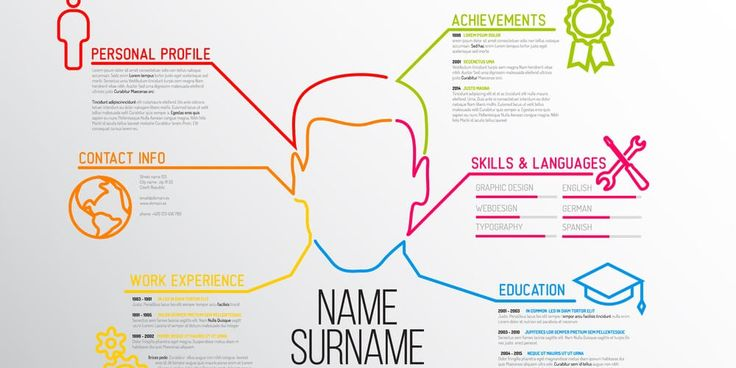 17 best images about resume tips and tricks on pinterest