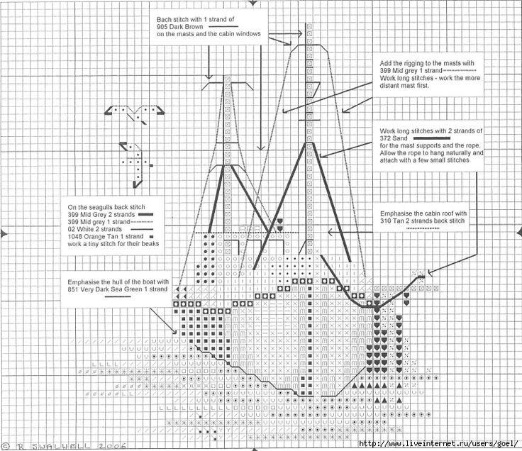 Derwentwater | Записи в рубрике Derwentwater | ЁЛКИ-ИГОЛКИ : LiveInternet - Российский Сервис Онлайн-Дневников