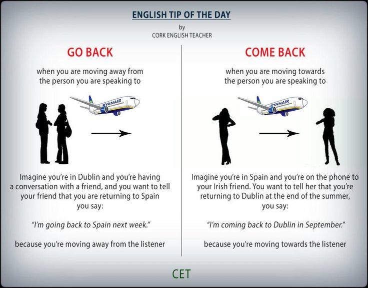 GO BACK vs COME BACK #verbs #grammar #ELT
