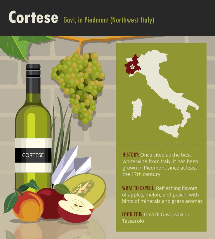 Cortese Grapes #Wine #Italy #Wineeducation