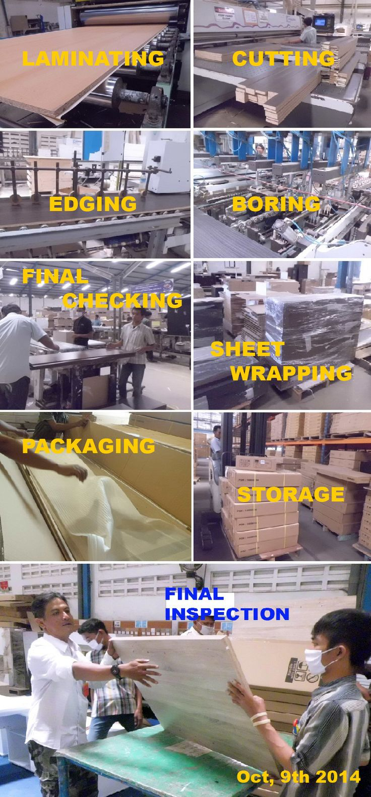 Manufacturing Steps of Panel Furniture