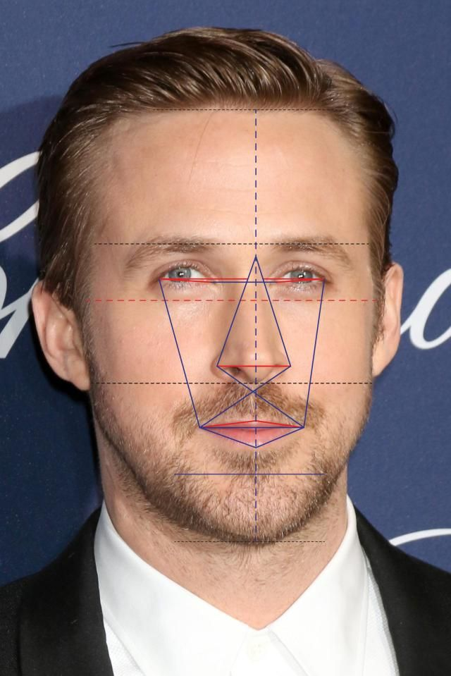 George Clooney Is The Most Attractive Man According To This Scientific Formula So How Does Your Face Shape Up Anime Face Shapes Most Handsome Men Face Shapes