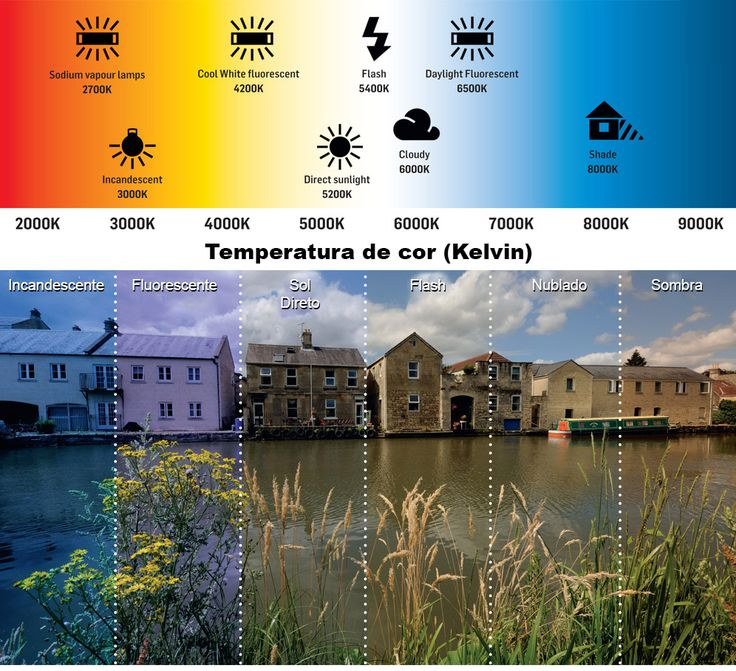Escolher a temperatura de cor para o ambiente em que vai fotografar, é essencial para obter o melhor resultado final e evitar alguns problemas na edição.