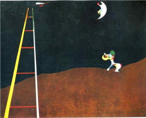 Joan Miro (1893 - 1983) | Surrealism | Dog Barking-at the Moon - 1925