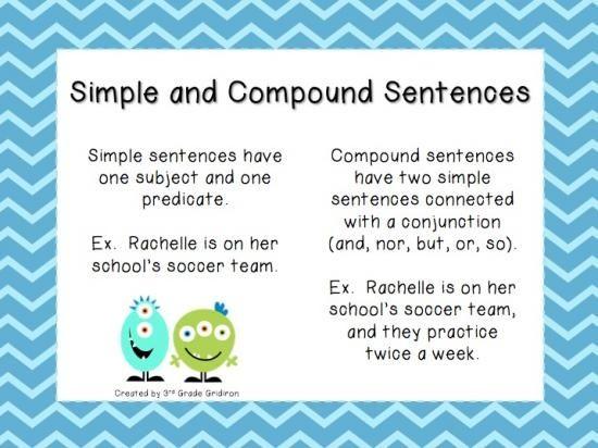 21 best Simple, Compound, and Complex Sentences images on Pinterest ...