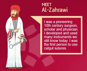 Muslims and Science....Muslim inventions