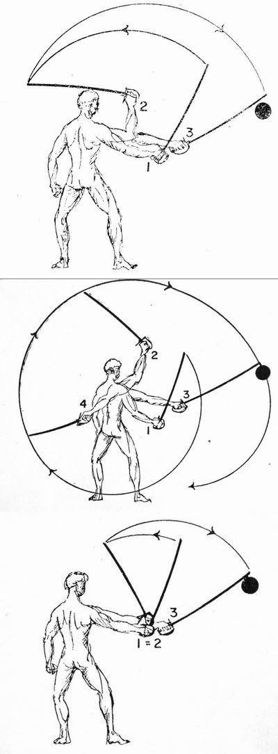 L'art du sabre  http://www.melunvaldeseine.fr/Se-passionner-decouvrir/Faire-du-sport/Master-de-Fleuret-Melun-Val-de-Seine  #escrime #sport