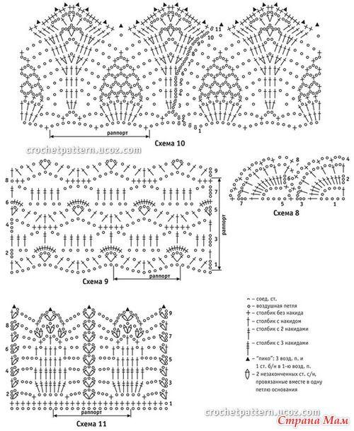 Пример отделки готового изделия каймой  шарф-снуд юбка или подъюбник блузка  столовое белье (салфетки, скатерти) постельное белье  Cхемы вязания каймы:
