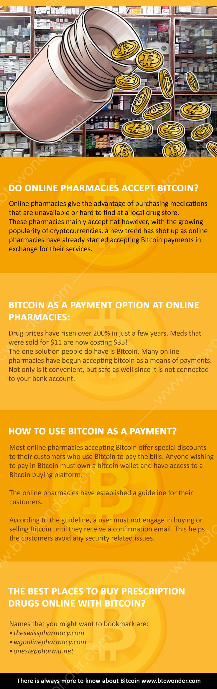 Online Pharmacy Bitcoin – Do Online Pharmacies Accept Bitcoin? - BTC Wonder