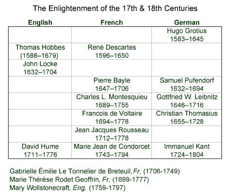 human enlightenment a comparison of kant and newman essay Human enlightenment: a comparison of kant and newman essay the enlightenment and the french revolution essay report on age of enlightenment and scientific revolutions essay.
