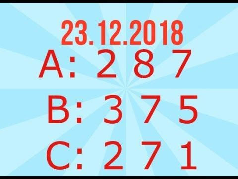 Kerala Lottery Result Today-Kerala lottery guessing numbers