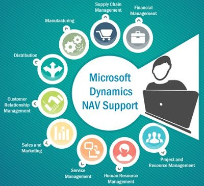 Want to know why #Microsoft #Dynamics #NAV is one of the best #ERPSoftware for almost all types of organization? https://msdynamicssolutions.blogspot.in/2016/08/why-ms-dynamics-navision-is-erp-for-everyone.html