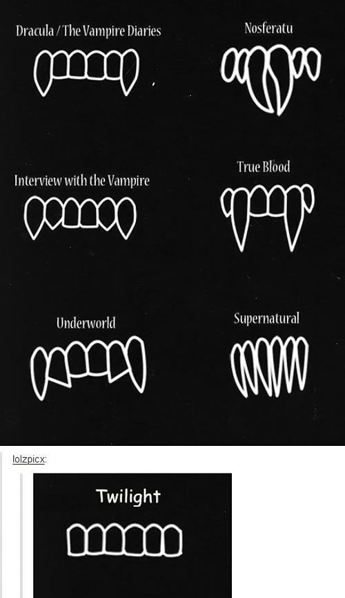 Different teeth in vampire movies…