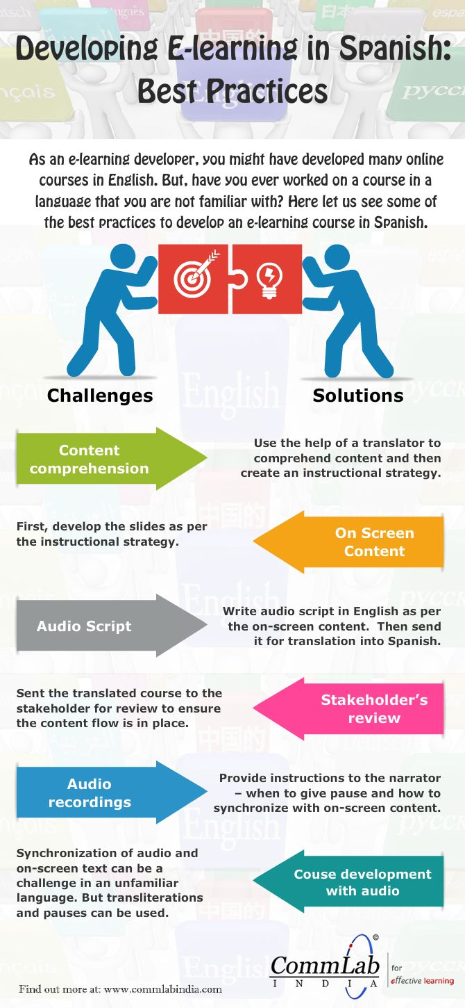 312 Best Elearning Info Graphics Quick Learning Images On