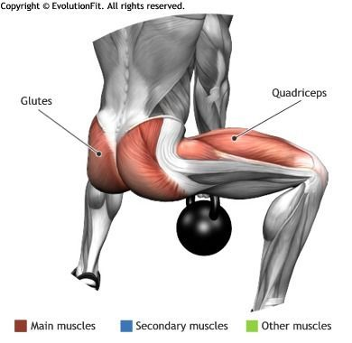 GLUTES -  ONE ARM KETTLEBELL SUMO SQUAT