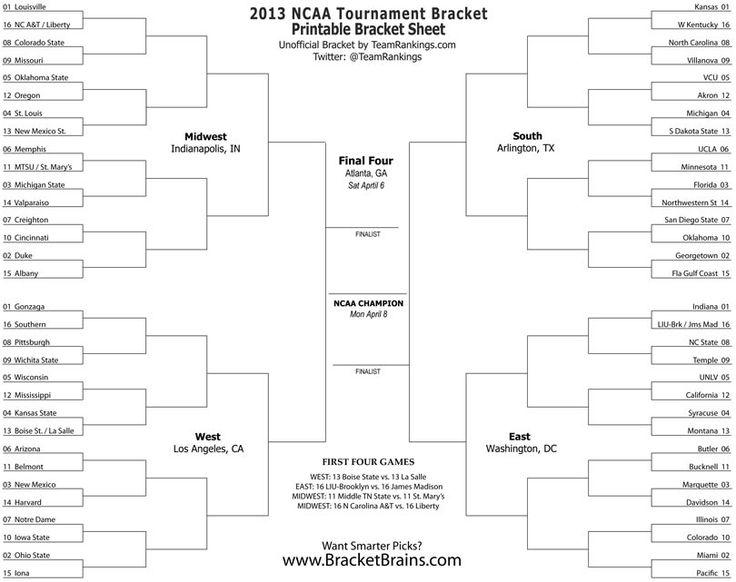 NCAA Tournament Brackets | NCAA Tournament Printable Bracket 2014