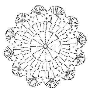 Delicadezas en crochet Gabriela: Colección de patrones de mandalá