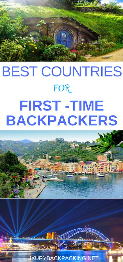 Best Countries To Travel To
