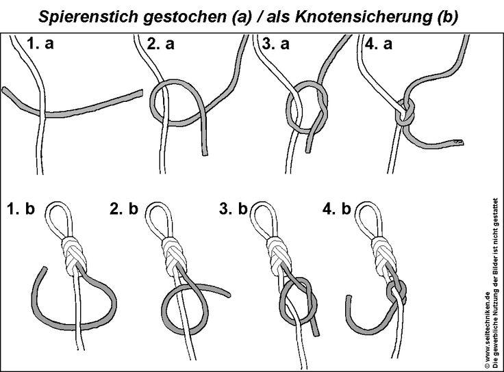 spierenstich.gif (1082×800)
