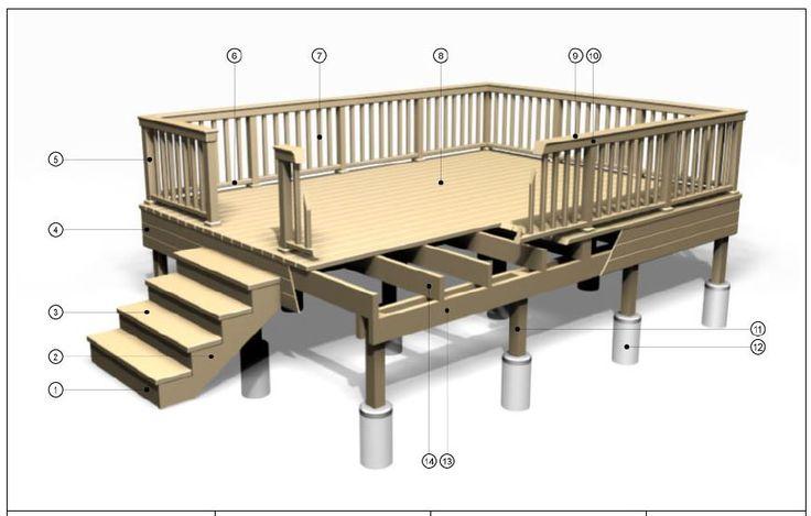 18 best deck design tools images on pinterest deck for Deck design tool online