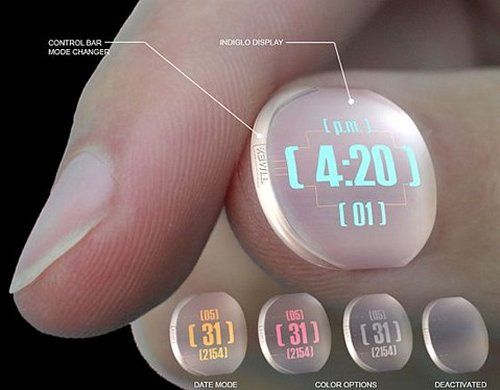 A watch on your finger nail