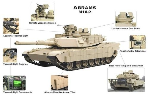 List of Military Armoured Cars... Military #armored cars are wheeled light #armoredvehicles, which are lighter than other armored fighting vehicles. The basic reason for them being armored/armed is for the defense of their occupants.