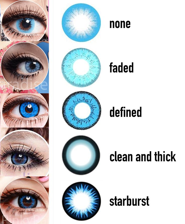 How to Buy & Compare Circle Lens ♥ Is it safe or dangerous ♥ My fave lenses ♥ Wengie – The Wonderful World of Wengie