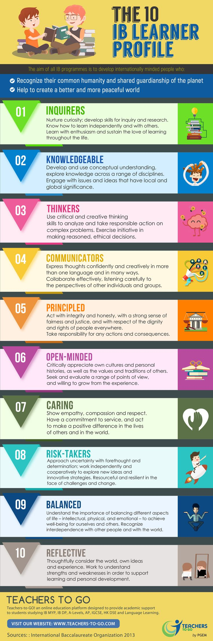 Recognize your common humanity and shared guardianship of the planet and help to create a better and more peaceful world after reading this info graphic.  http://www.teachers-to-go.com/index.php/articles/read?id=395&title=The-10-IB-Learner-Profile