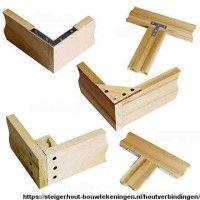 Hoekversterkingen voor houten constructies.