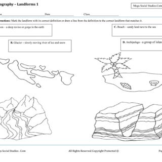 Worksheets Landforms And Bodies Of Water Worksheets 1000 images about mariam on pinterest song sheet activities free kindergarten geography worksheets landforms and bodies of water homeschooling