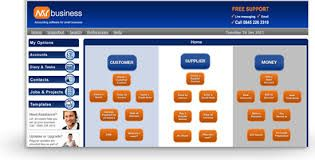 http://visionsdistributionsoftware.com/distribution-accounting-software-product-tour/