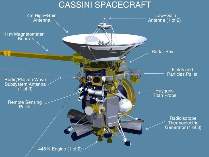 Более 25 лучших идей на тему «Aerospace engineering jobs» на Pinterest - aerospace engineer sample resume