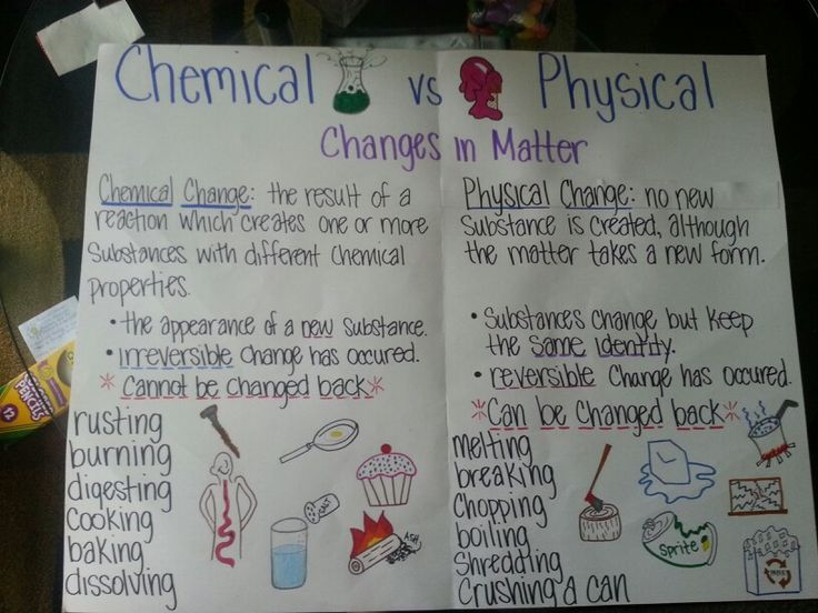 Chemical and physical change notes or anchor chart