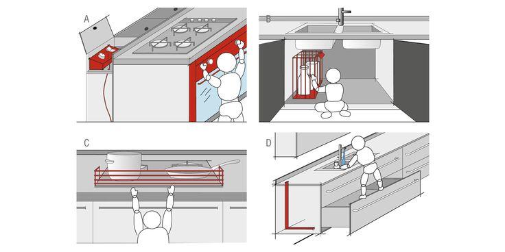 Child Safety in the Kitchen | Planning | Valcucine