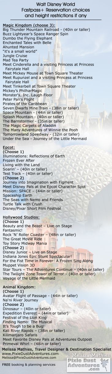Wlat Disney World Fastpass selections.  Updated 3/23/17  Melissa Mathies, Travel Agent - Pixie Dust Adventures  www.PixieDustAdventures.com