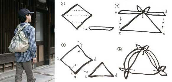 El Furoshiki es un pañuelo que se puede utilizar para envolver a transportar muchísimas cosas! Es de origen japonés y es ecológico ...