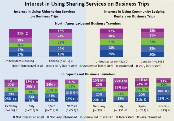 Tehnologia mobilă oferă turistului de business mai mult control asupra…