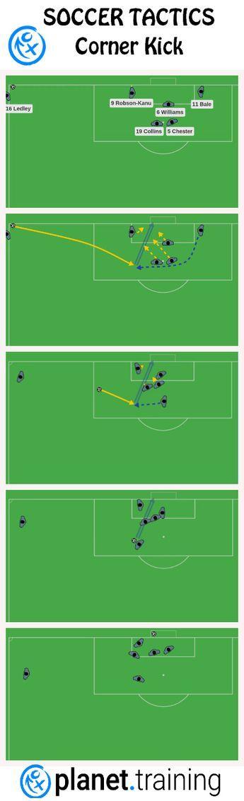 soccer / football exercise / drill soccer / football tactics  soccer / football coaching