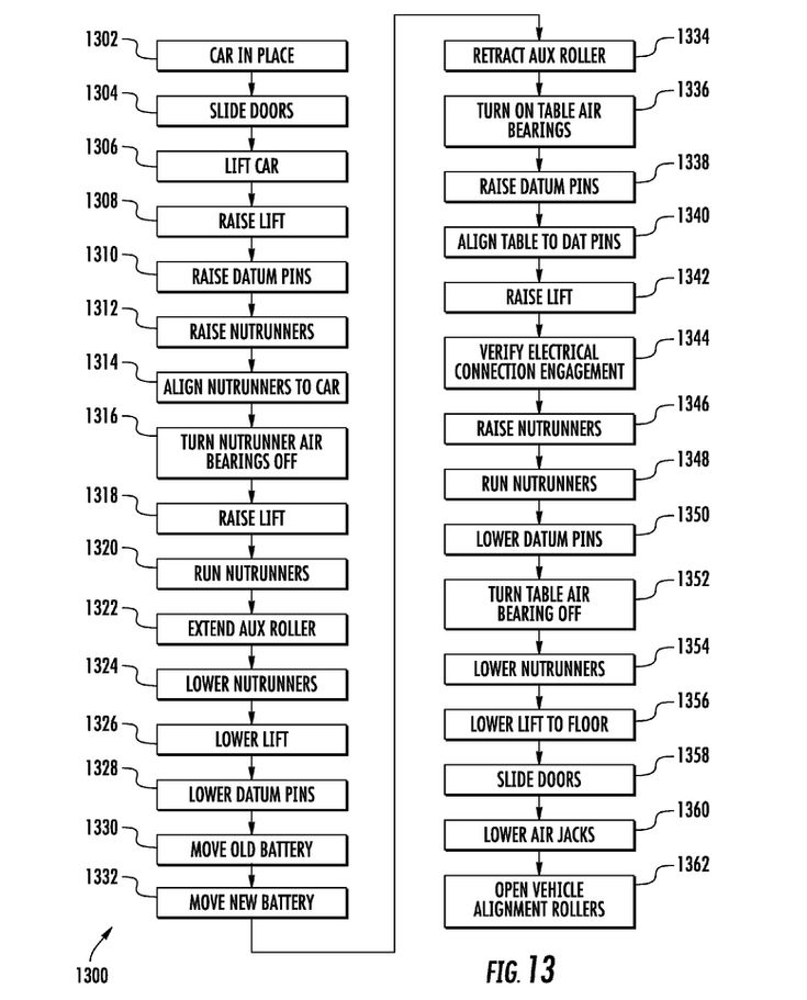 Tesla's battery swapping magic revealed in new patent application drawings