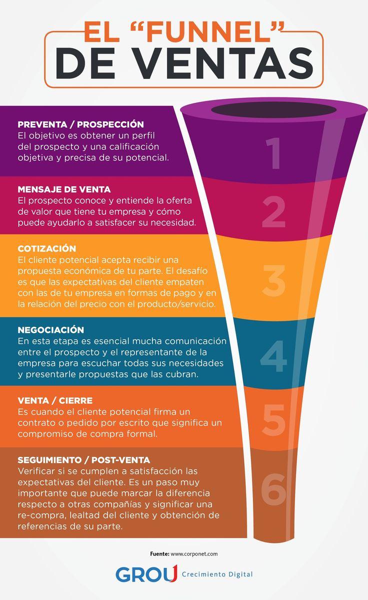 Contemporáneo Ejemplos De Curriculum Vitae Para Representantes De ...