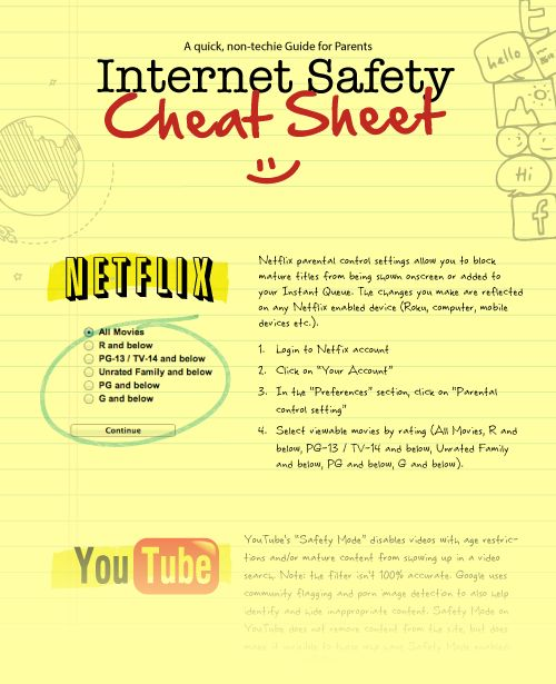facebook safety term paper Term paper - firefighter safety presented to lawrence bennett august 2007 6 of 15 the united states coast guard is a military, multi-mission, maritime service within .