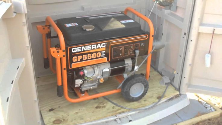 Outdoor enclosure for portable generator holmes on homes for House blueprint generator