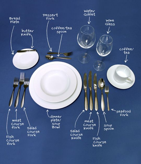 Setting a Formal Table: A Visual Guide! // not that I'll ever need this guide